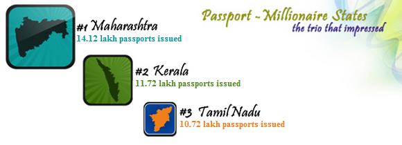 Chennai RPO Page